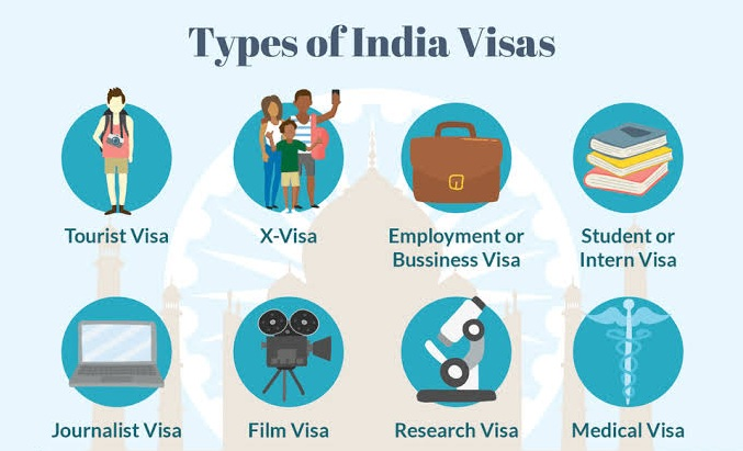 How to Apply for Indian Visa?